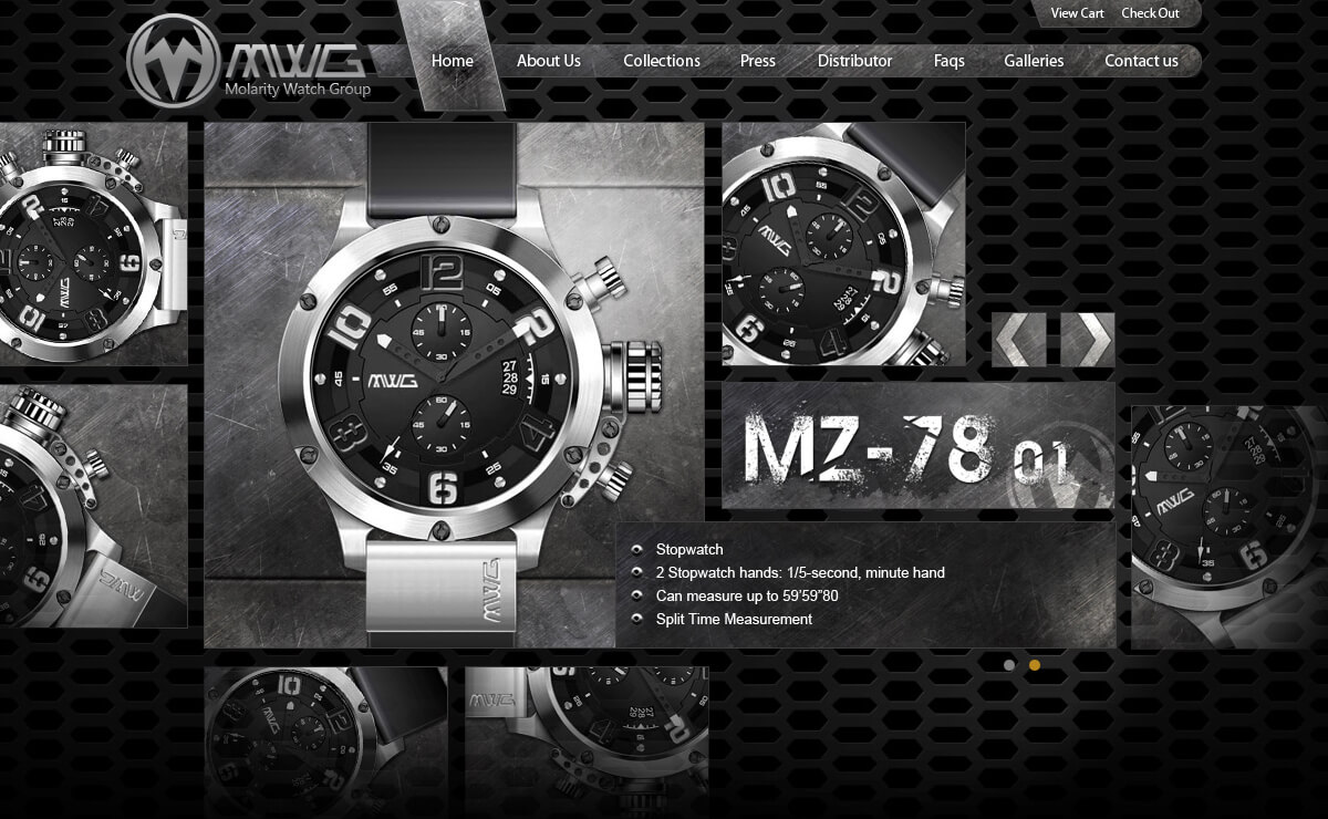 Molarity Watch Group