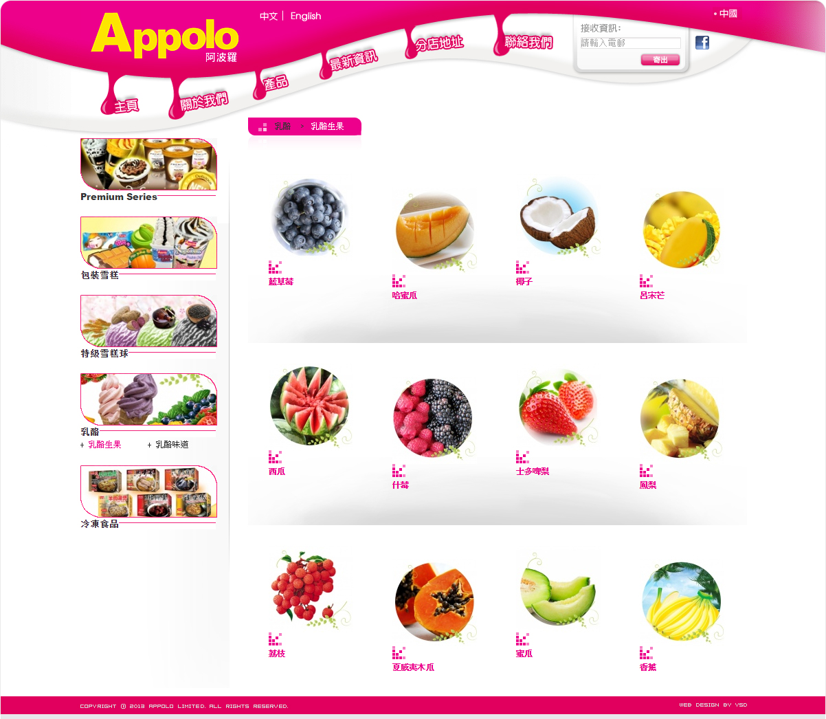 Appolo Limited