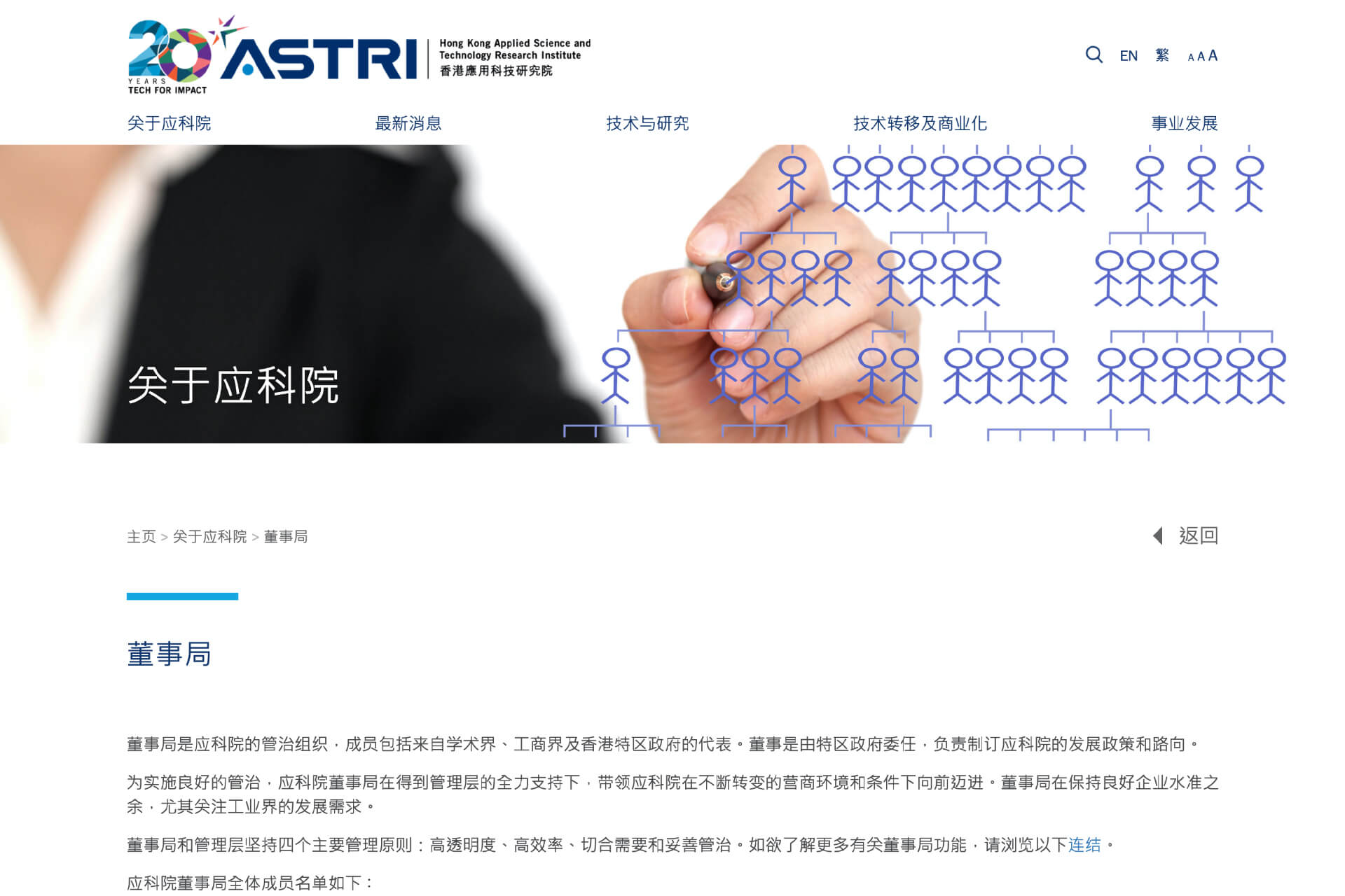 Hong Kong Applied Science and Technology Research Institute Company Limited (ASTRI)
